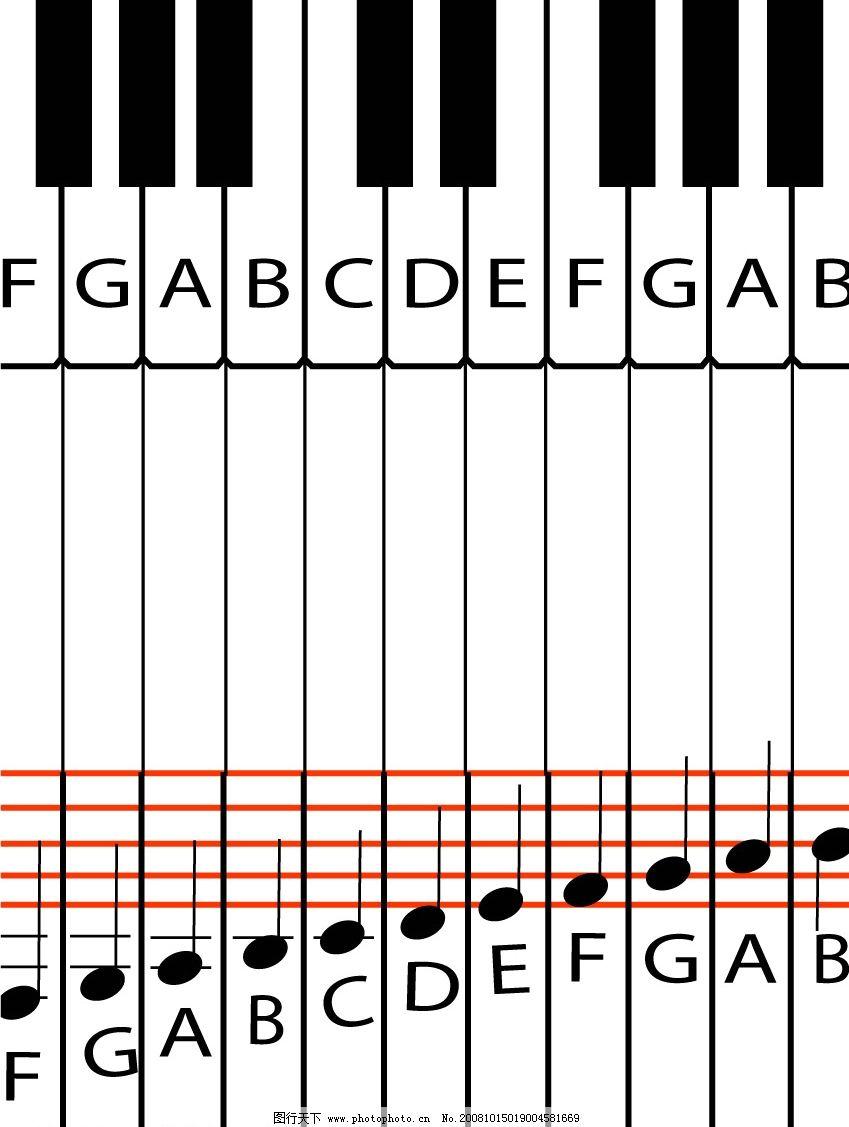 钢琴键盘 音符 文化艺术 舞蹈音乐 矢量图库 cdr